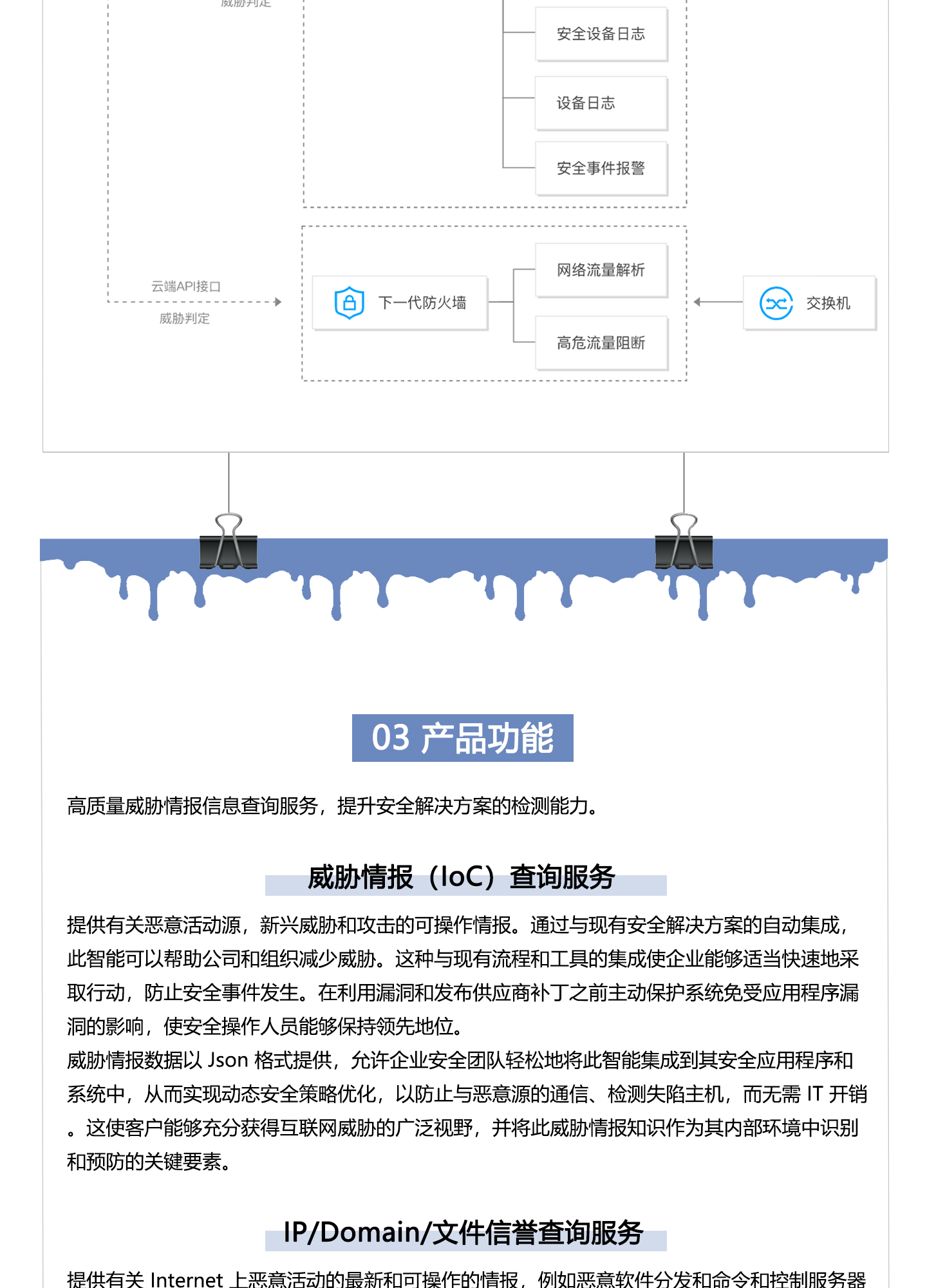 T-Sec-威胁情报云查服务1440_04.jpg