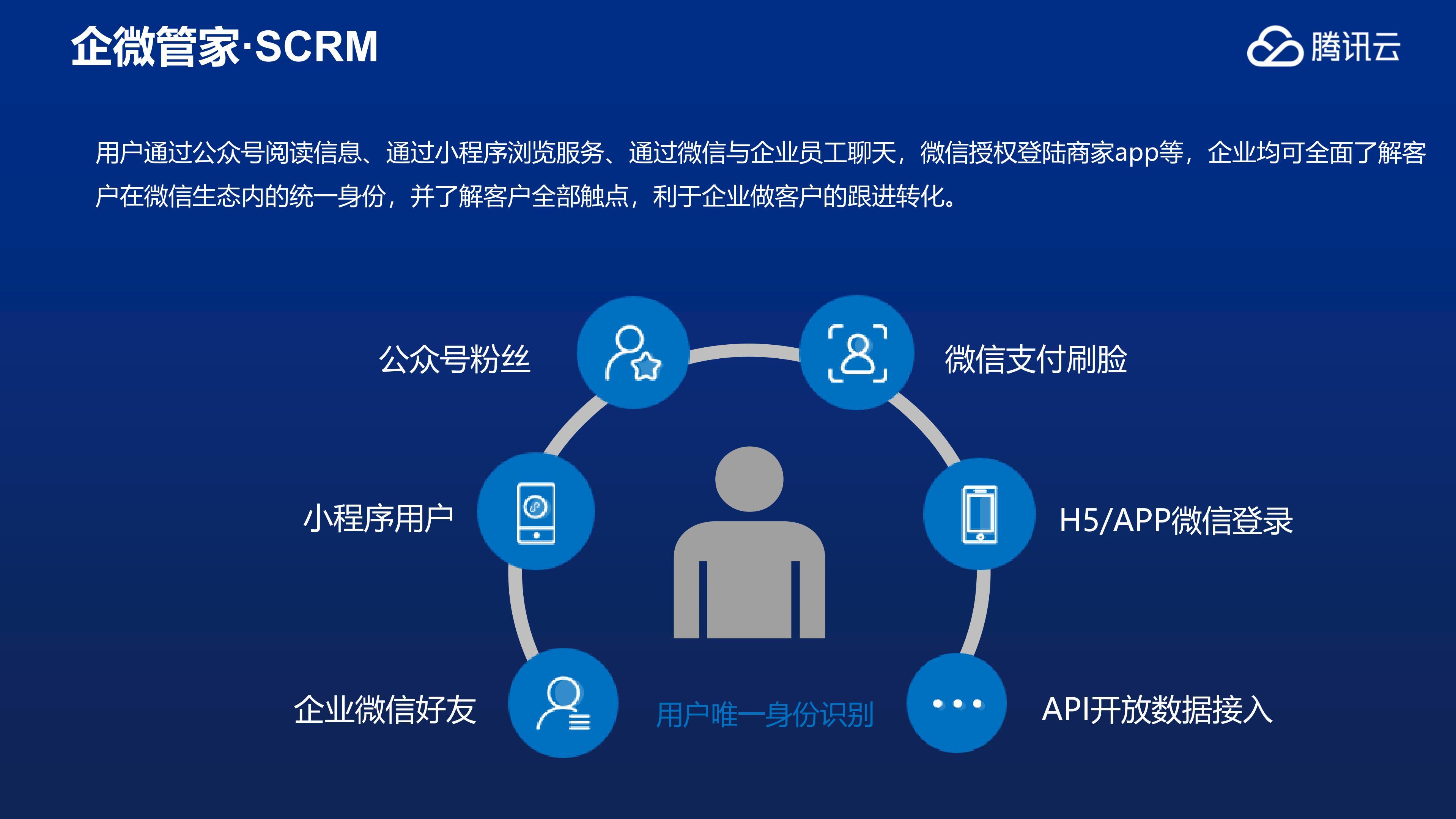 腾讯云企微管家产品介绍_31.jpg