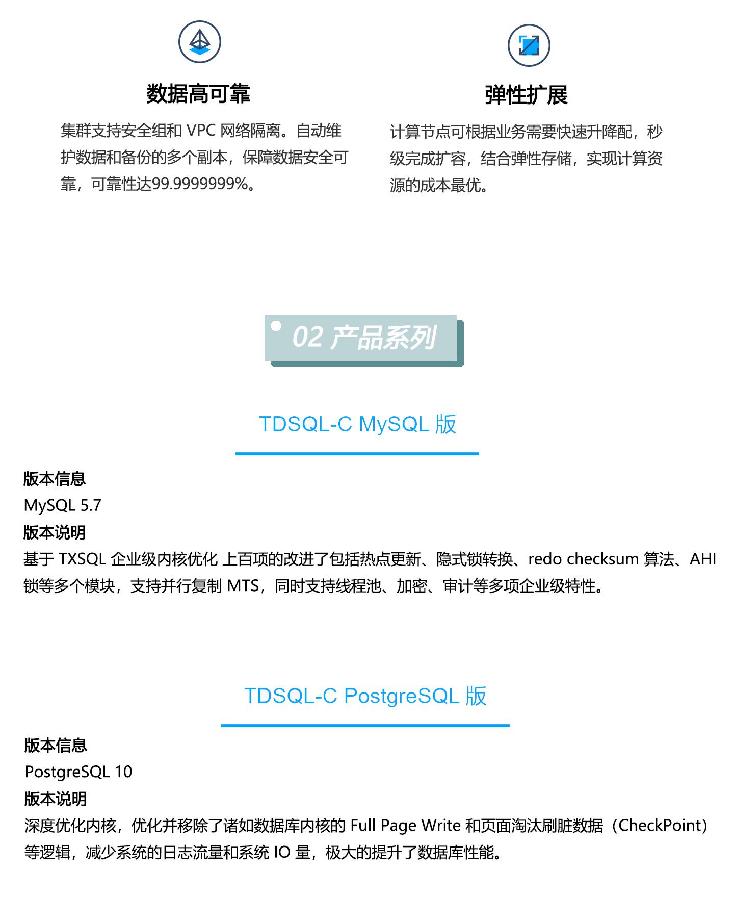 云原生数据库-TDSQL-C-1440_02.jpg