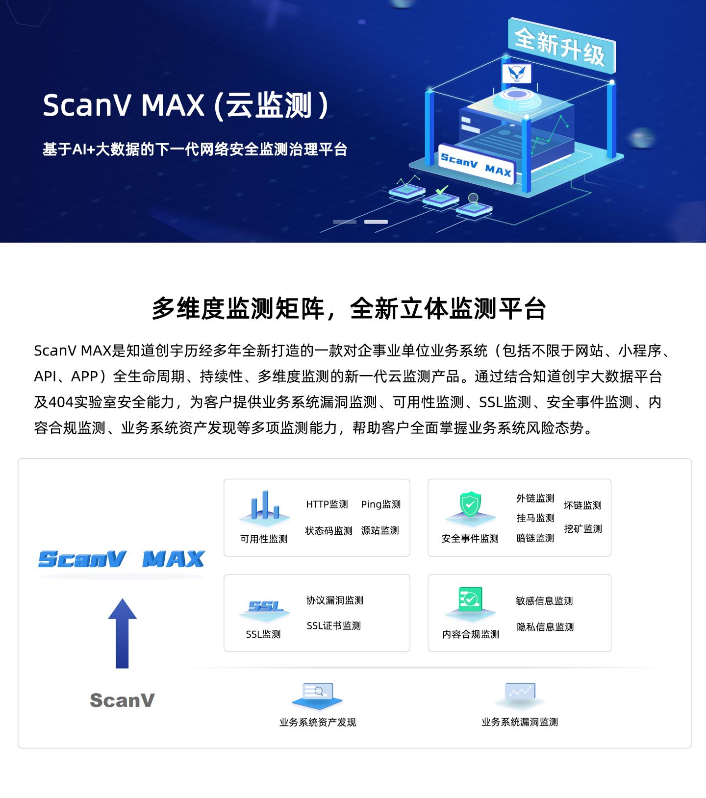 ScanV-MAX-(云监测)1440_01.jpg