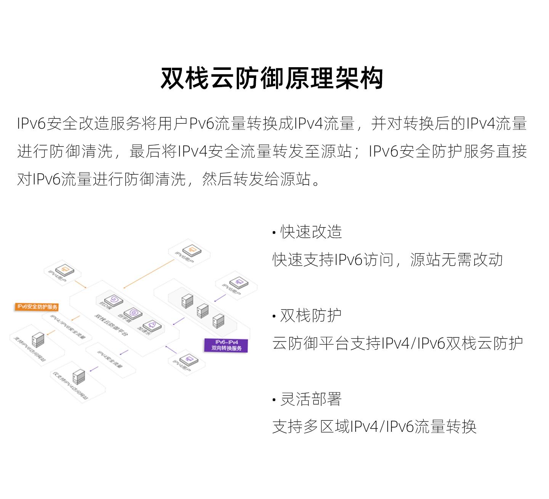 IPv6安全改造1440_06.jpg