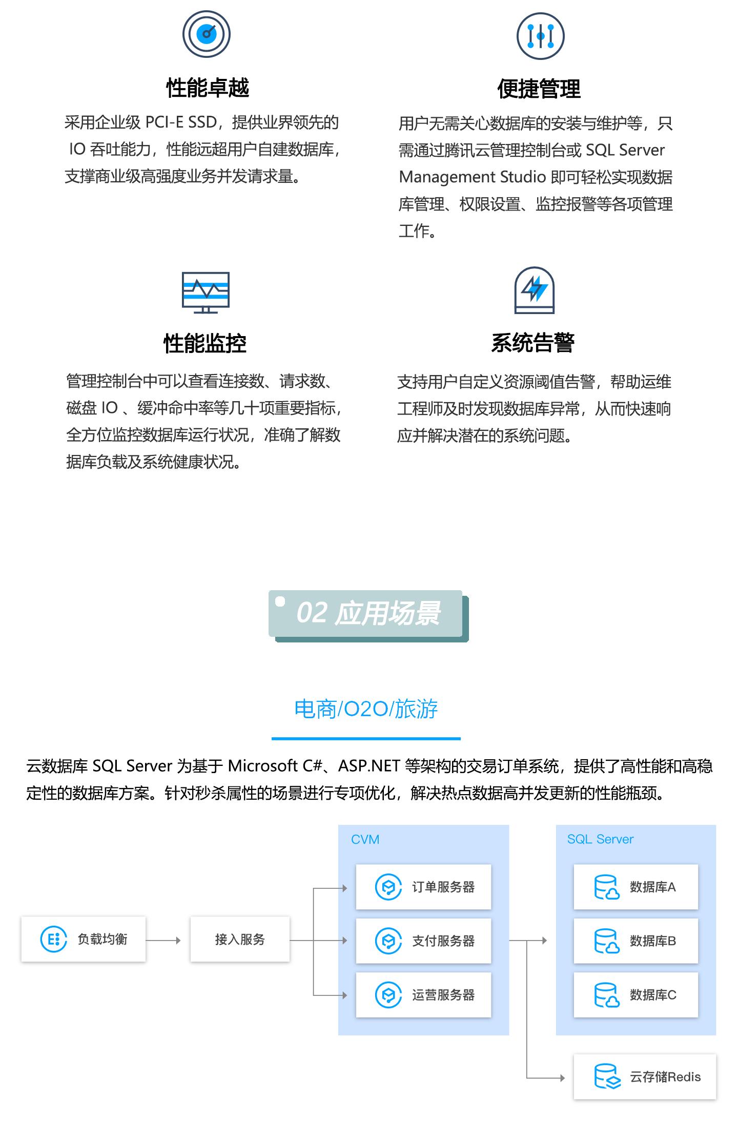 云数据库-TencentDB-for-SQL-Server-1440_02.jpg