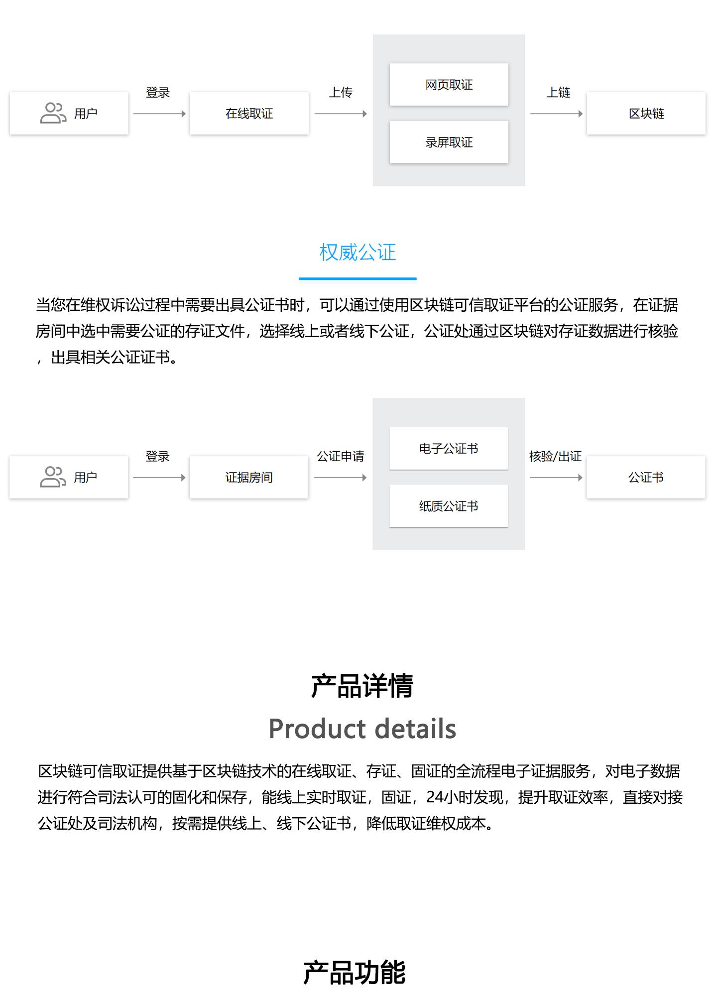 区块链可信取证-BTOE1440_03.jpg