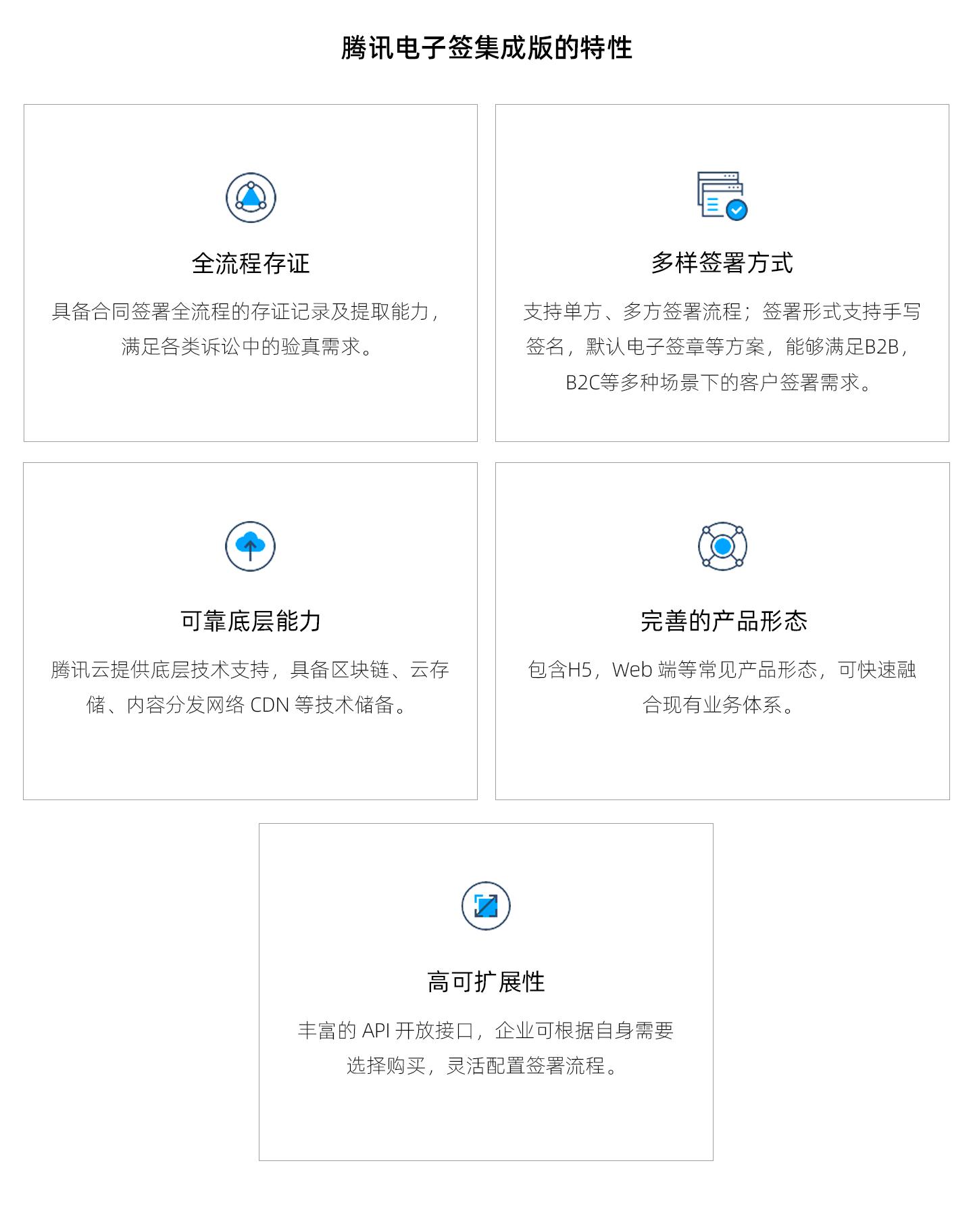 腾讯电子签集成版-1440_02.jpg