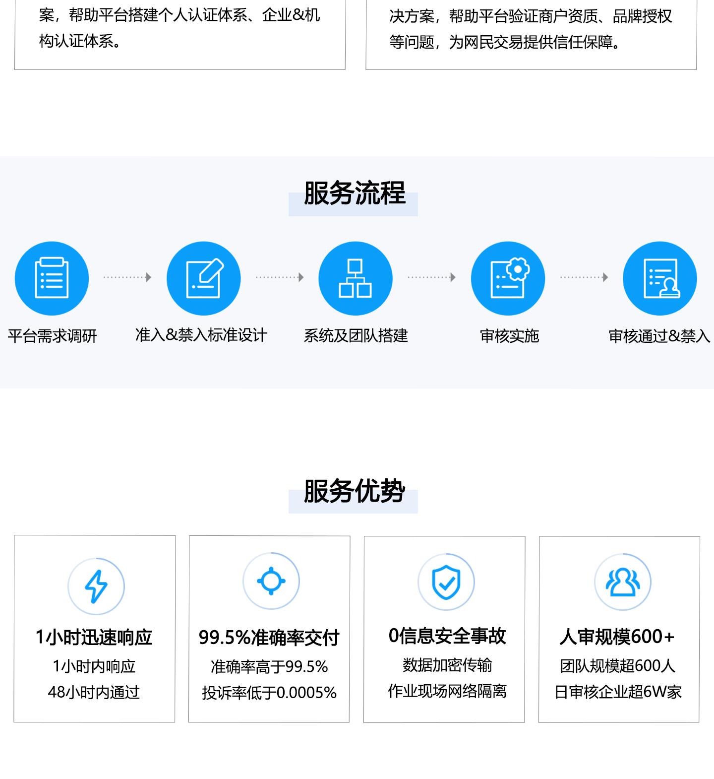 互联网认证服务1440_02.jpg