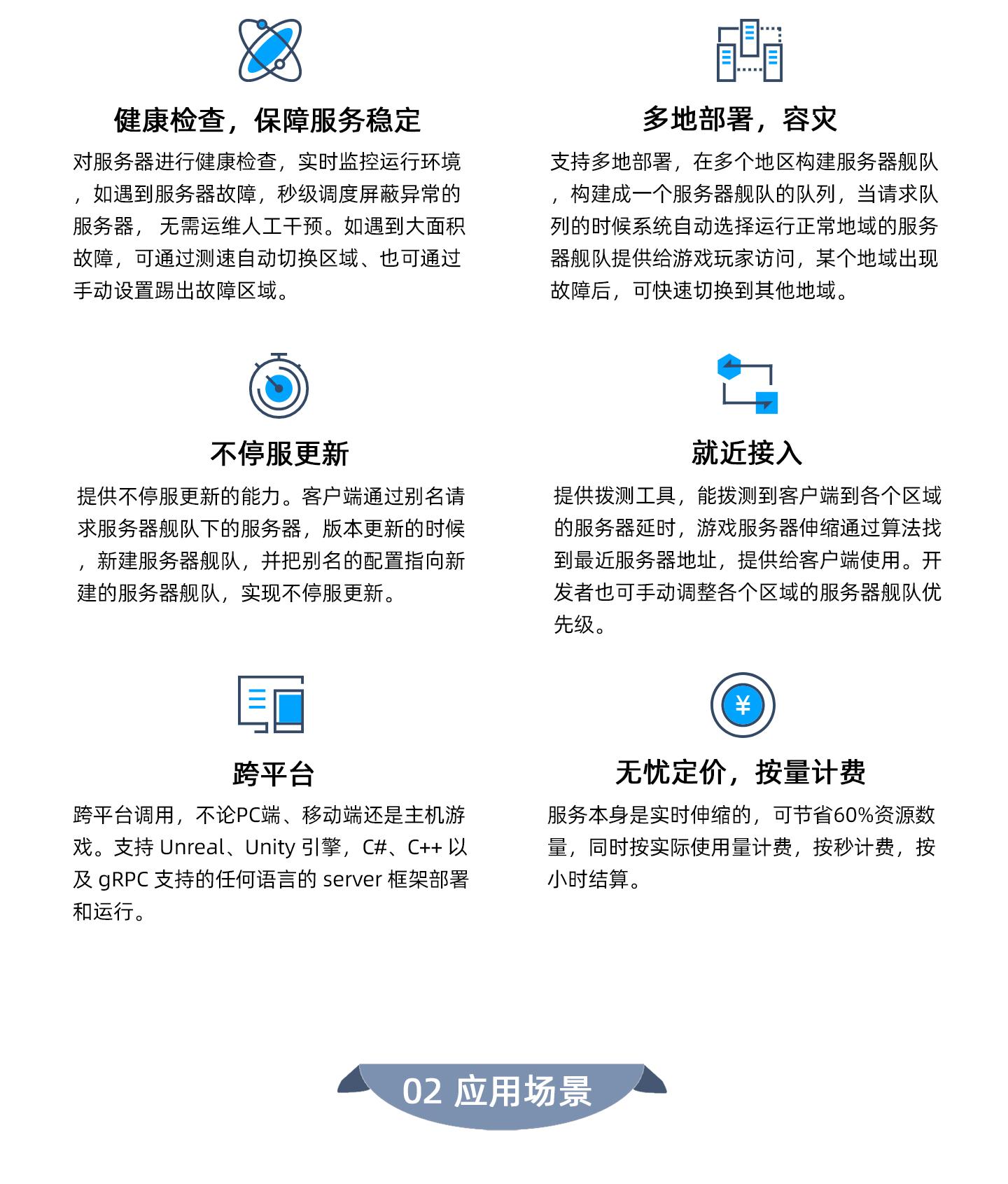游戏服务器伸缩-GSE-1440_02.jpg
