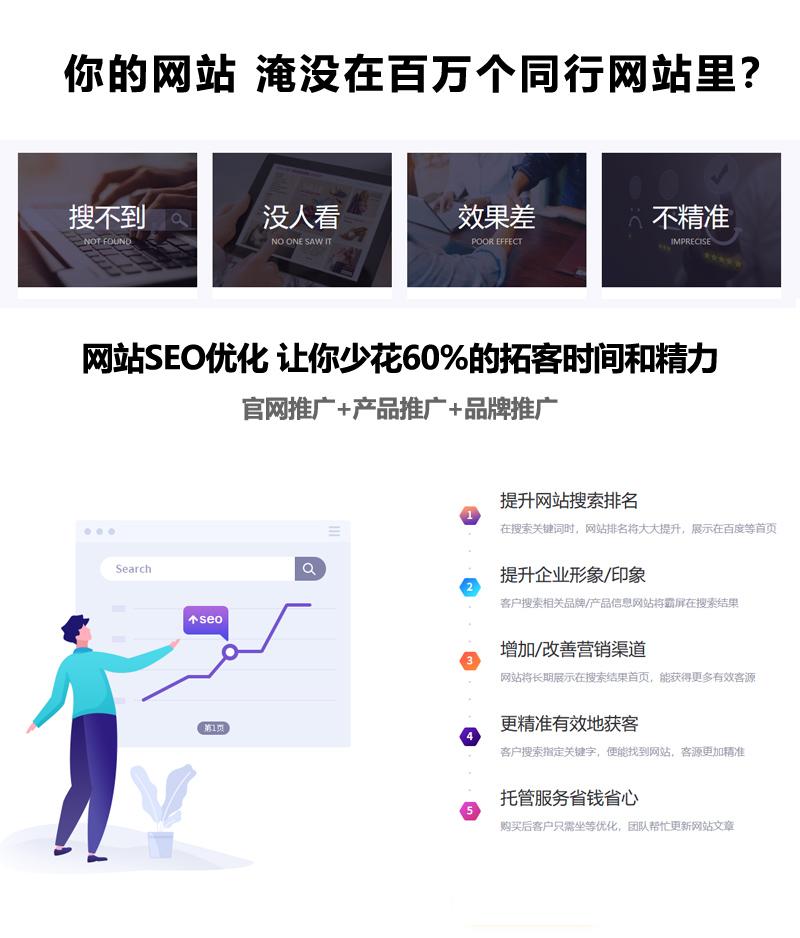 昱唯网站SEO_02.jpg