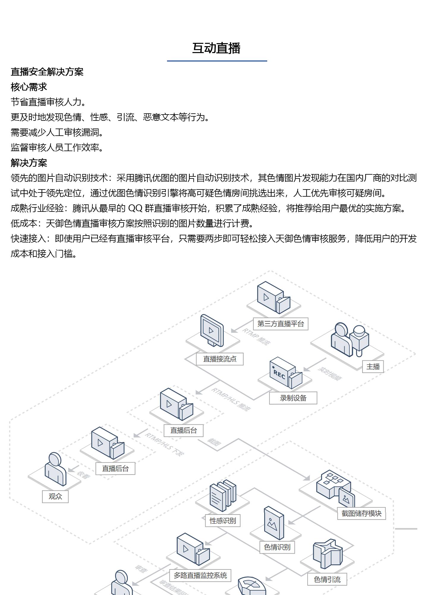 直播安全解决方案1440_03.jpg