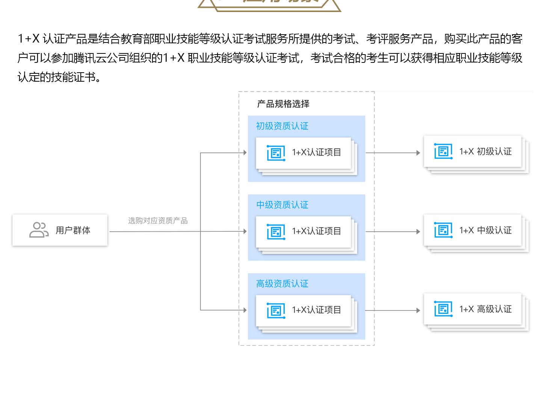 1+X-认证-XCERT1440_02.jpg