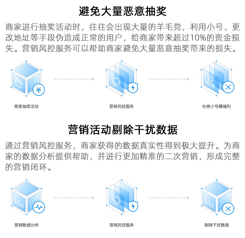营销风控1440_04.jpg