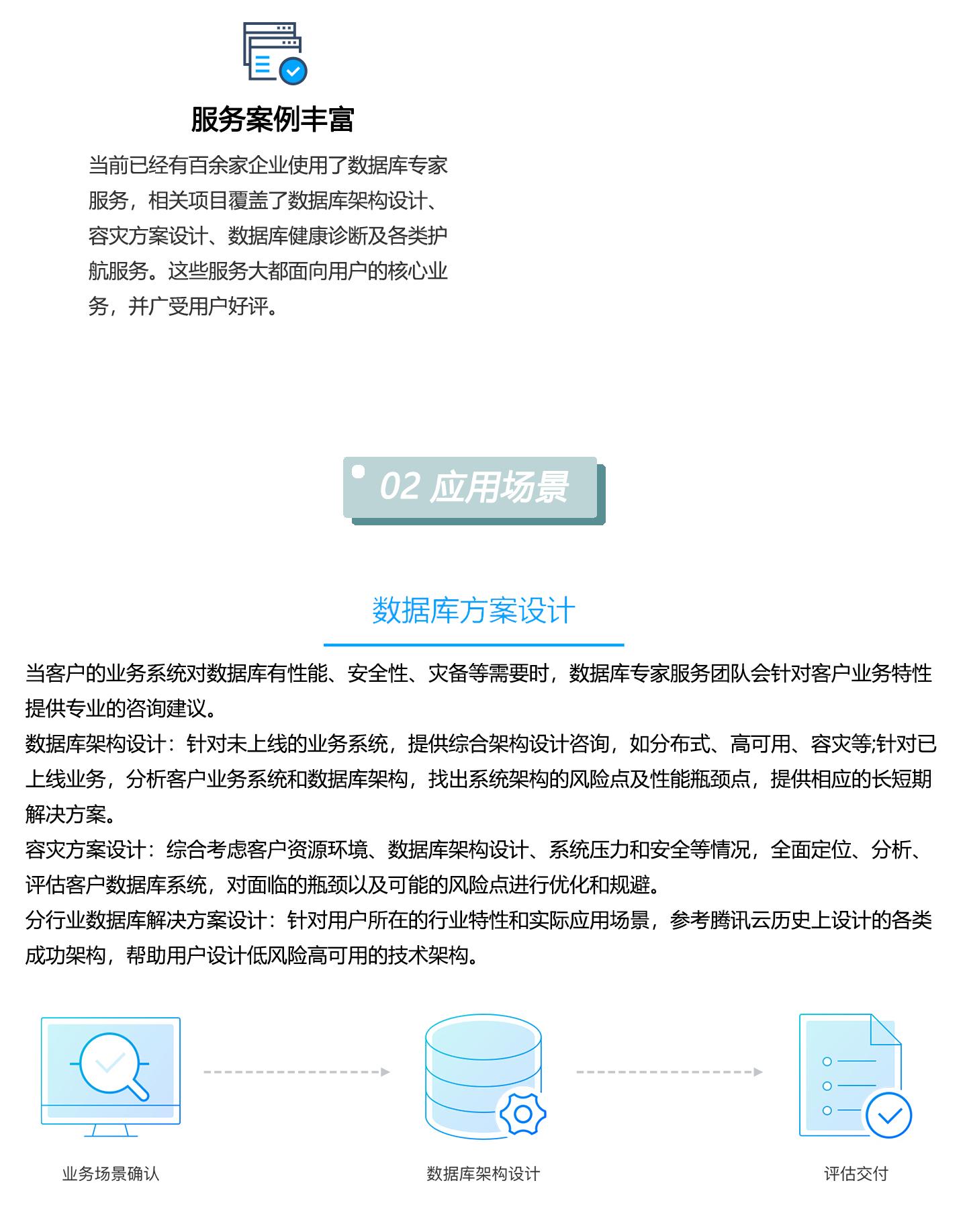 数据库专家服务-DES-1440_02.jpg