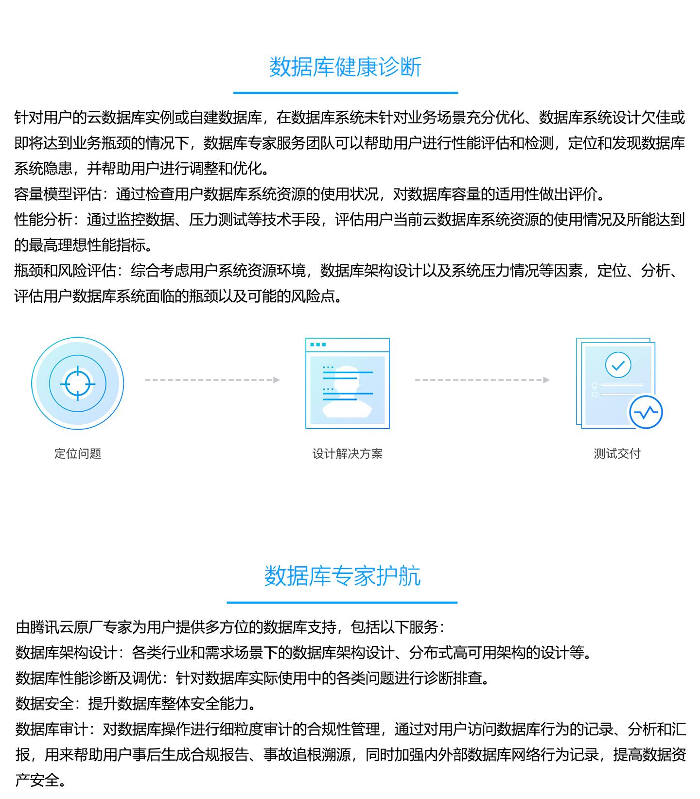 数据库专家服务-DES-1440_03.jpg