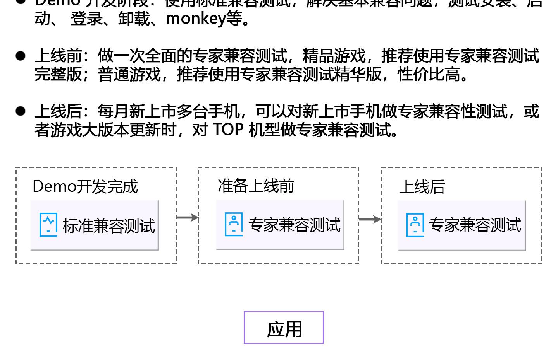 专家兼容测试ECT1440_05.jpg