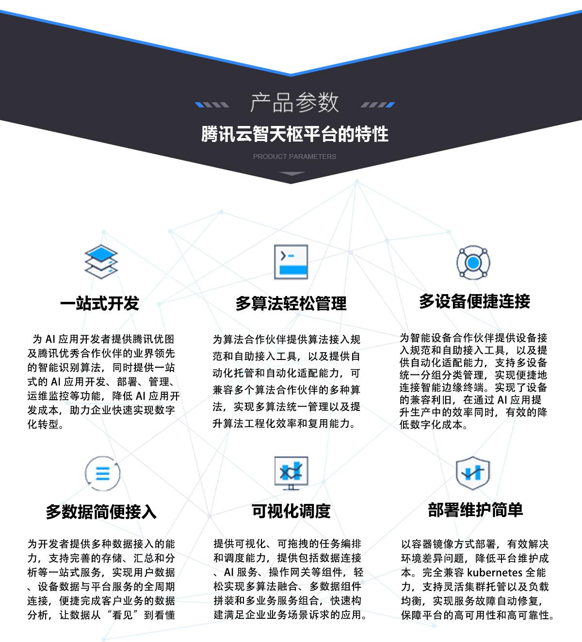 人工智能服务平台-TI-Matrix_05.jpg