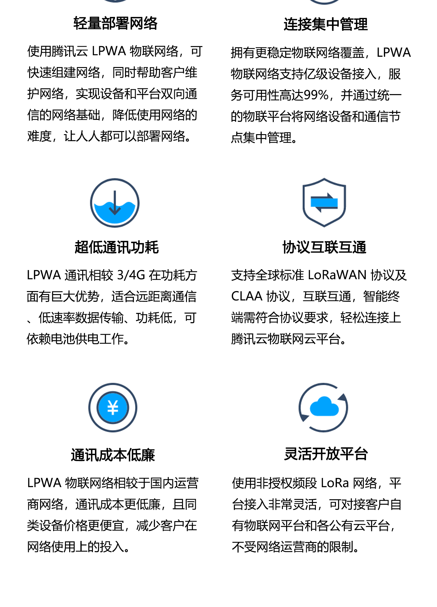 LPWA-物联网络1440_02.jpg
