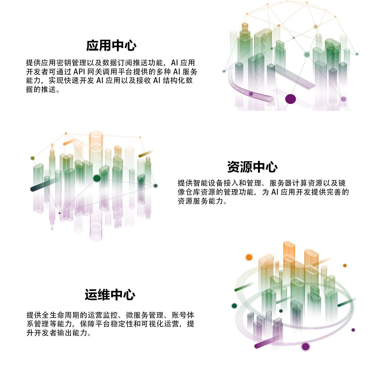 人工智能服务平台-TI-Matrix_04.jpg