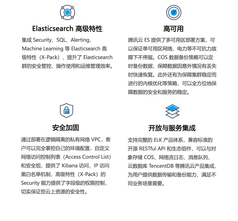 Elasticsearch-Service-1440_02.jpg