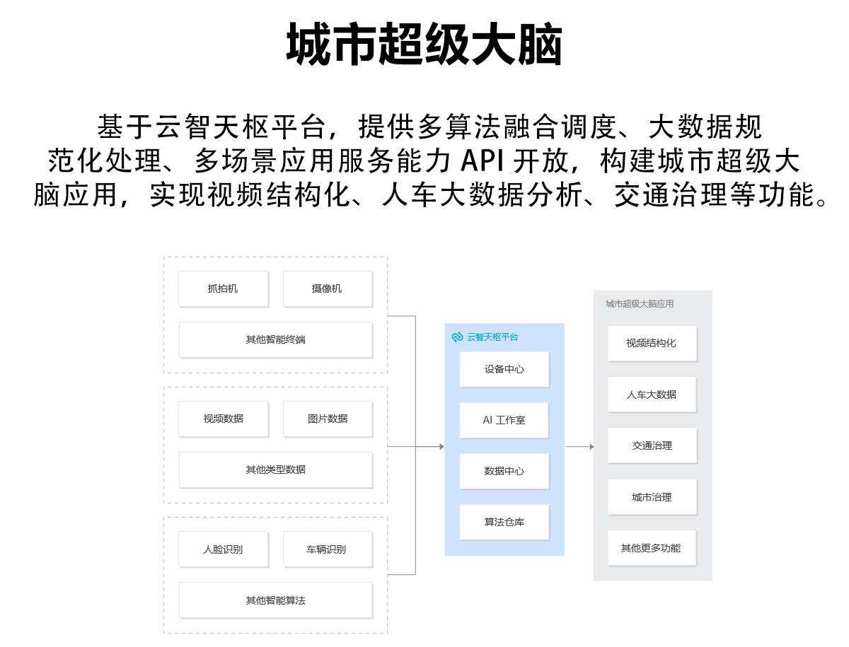 人工智能服务平台-TI-Matrix_09.jpg