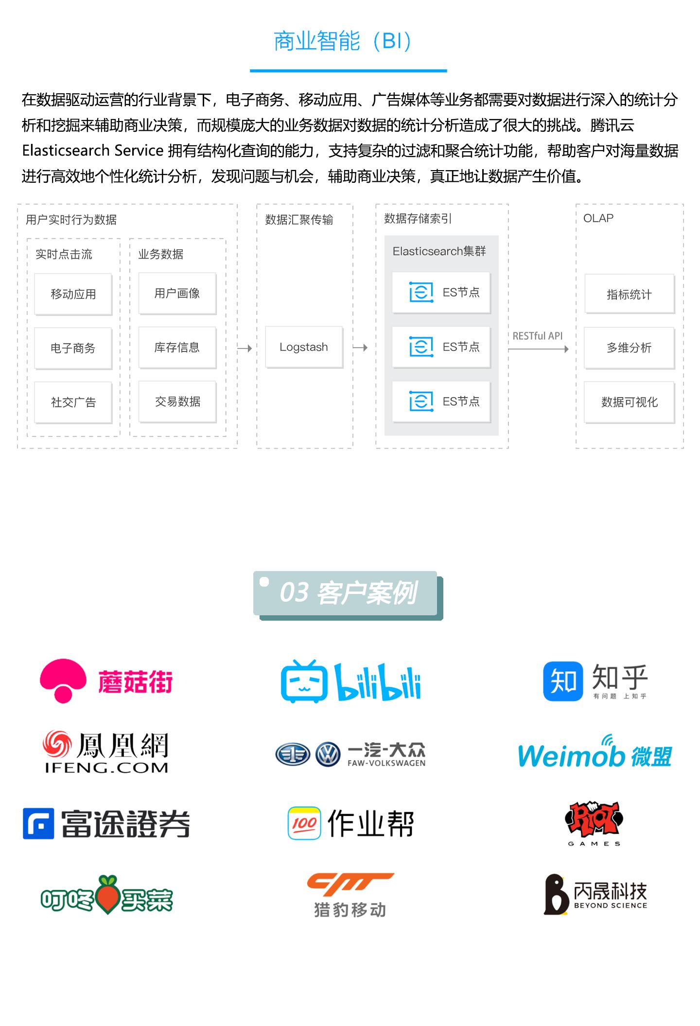 Elasticsearch-Service-1440_04.jpg