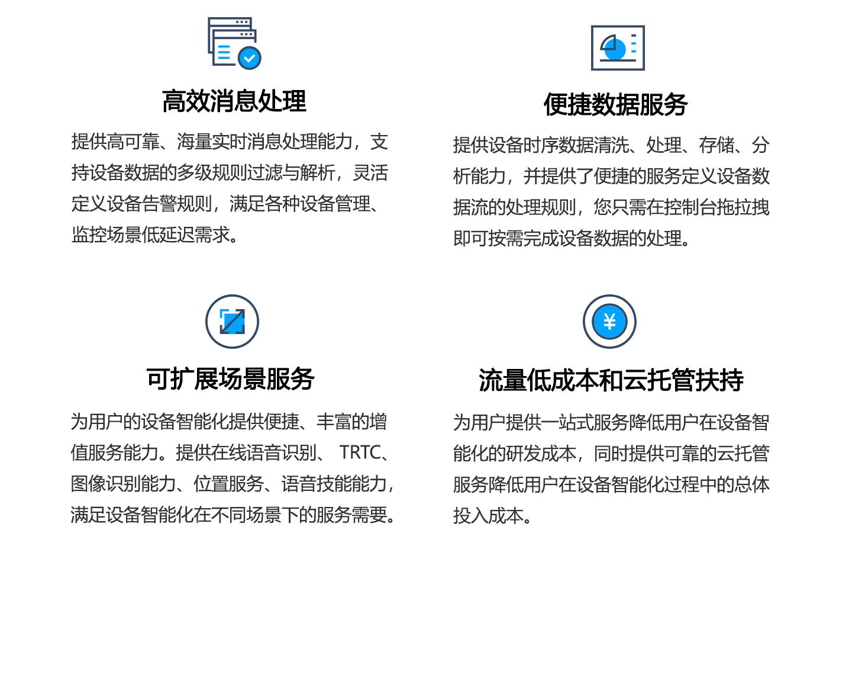 物联网开发平台-IoT-Explorer-1440_02.jpg