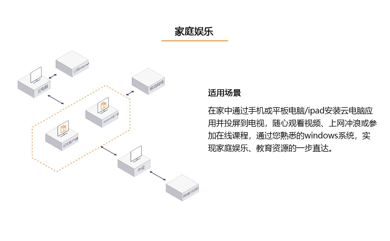 天翼云电脑1440_03.jpg