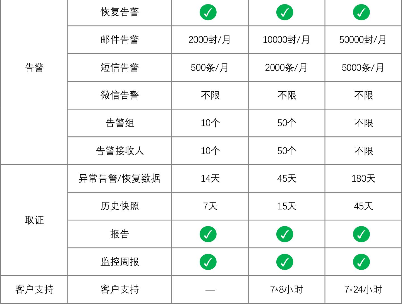 创宇监控1440_04.jpg