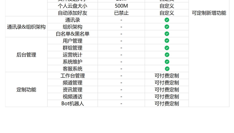 盾牌座——军工级私有化隐私保护通讯工具1440_04.jpg