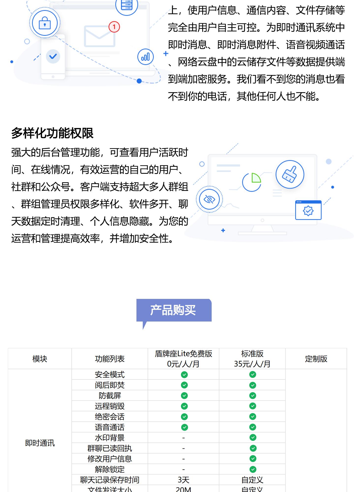 盾牌座——军工级私有化隐私保护通讯工具1440_03.jpg