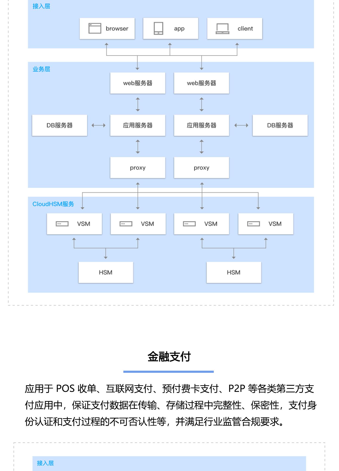 T-Sec-云加密机1440_04.jpg