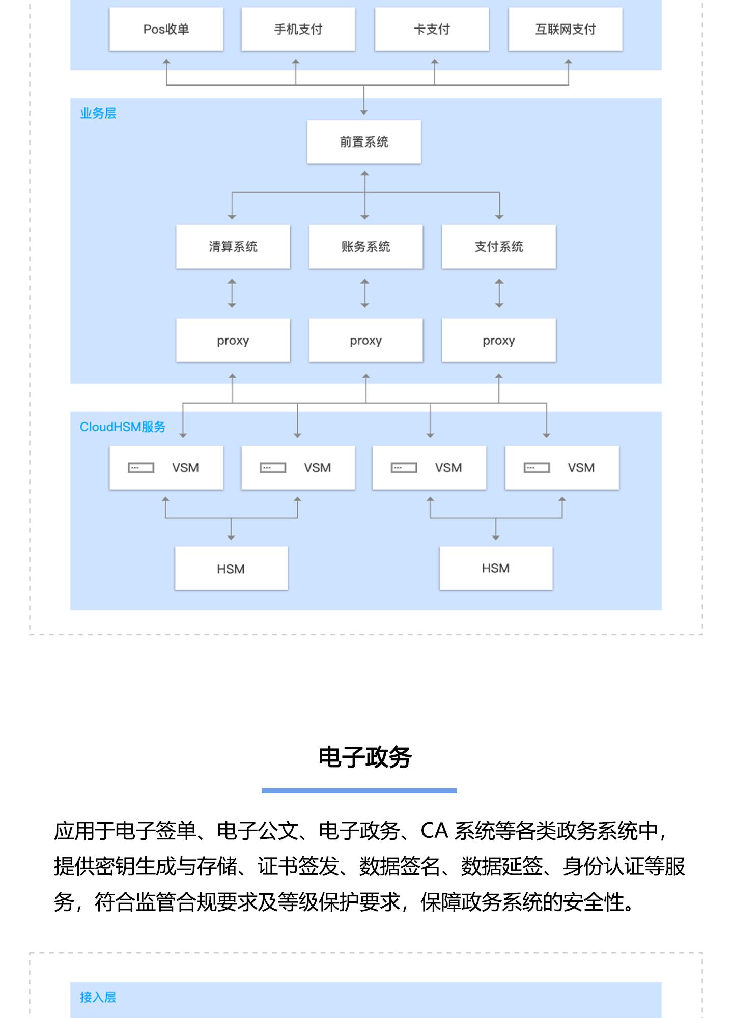 T-Sec-云加密机1440_05.jpg