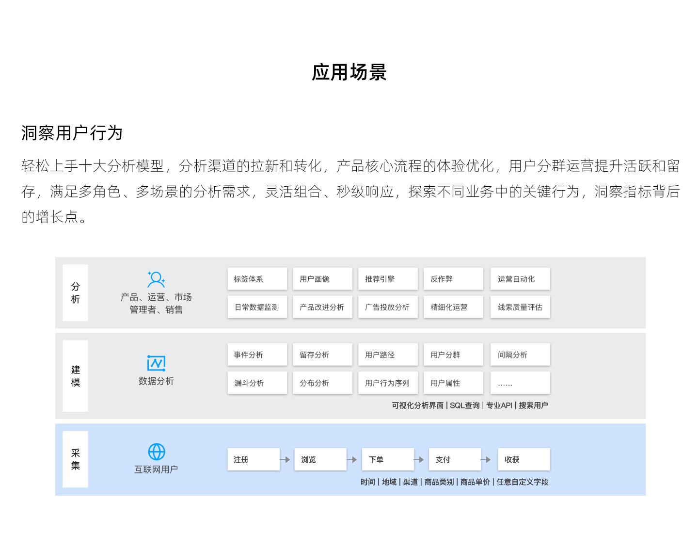 智能数据分析-IDA-1440_03.jpg