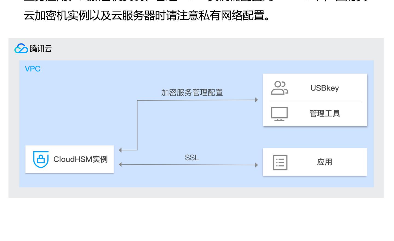 T-Sec-云加密机1440_12.jpg