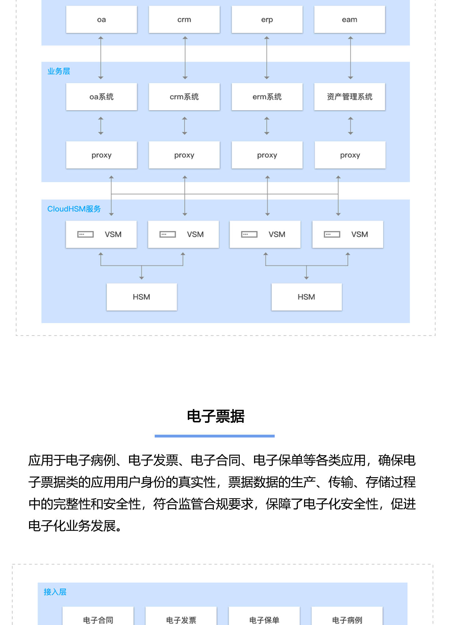 T-Sec-云加密机1440_07.jpg