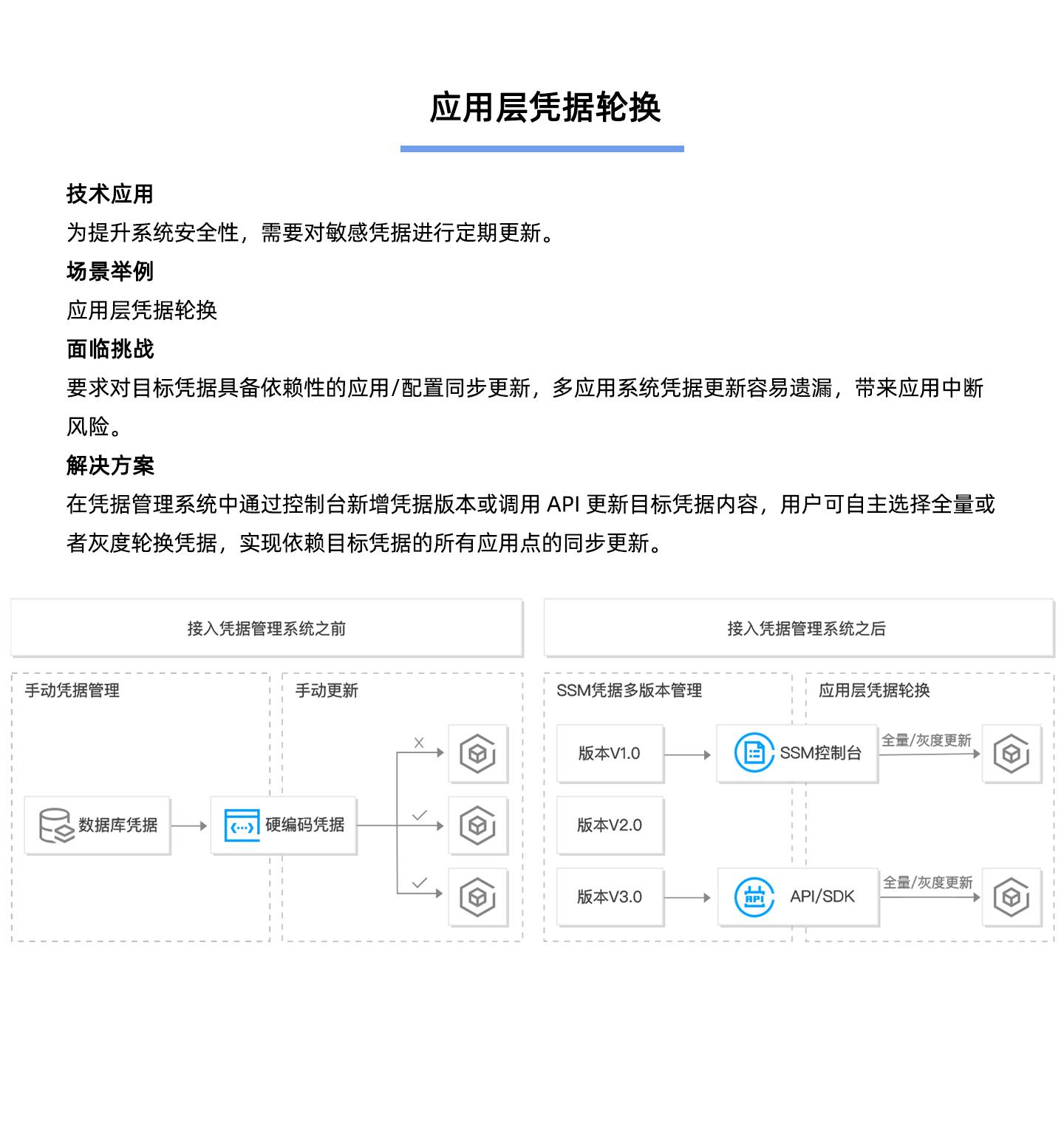 T-Sec-凭据管理系统1440_04.jpg