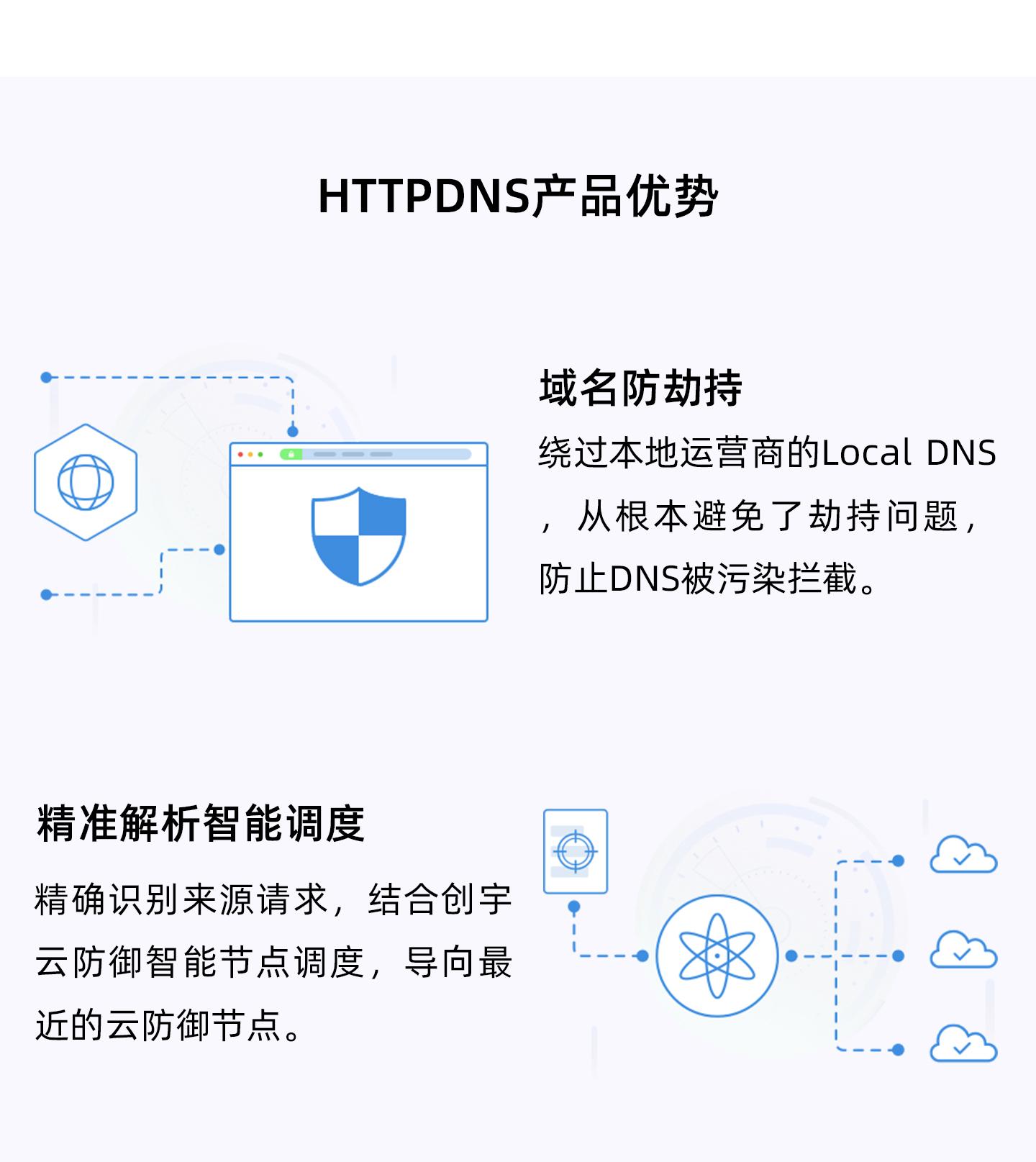 HTTPDNS1440_03.jpg
