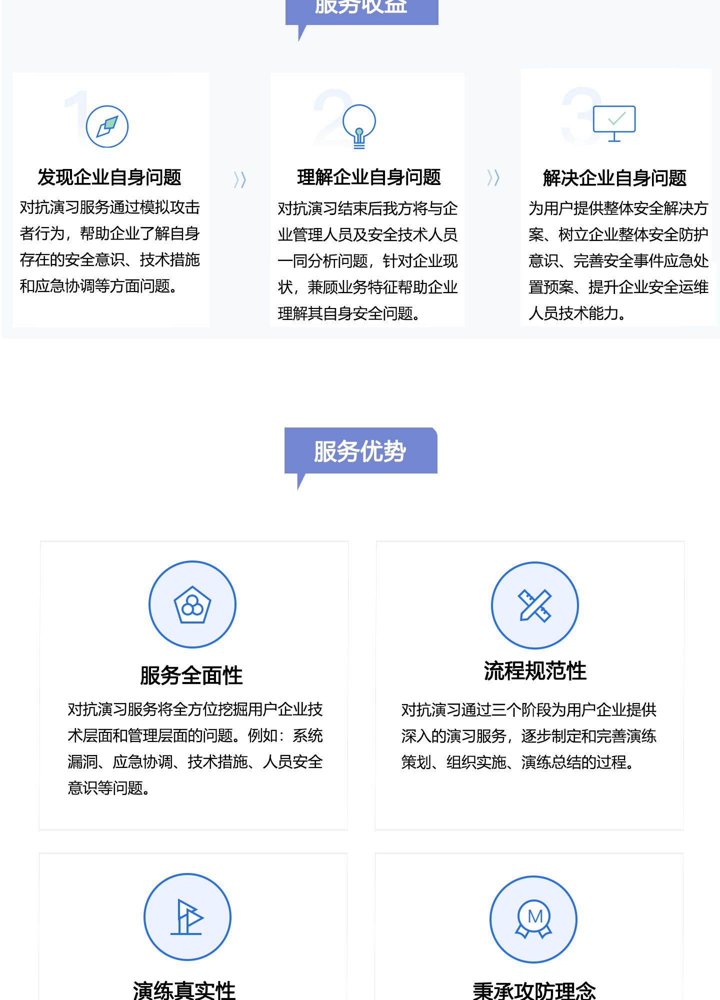 信息安全对抗演习服务1440_04.jpg