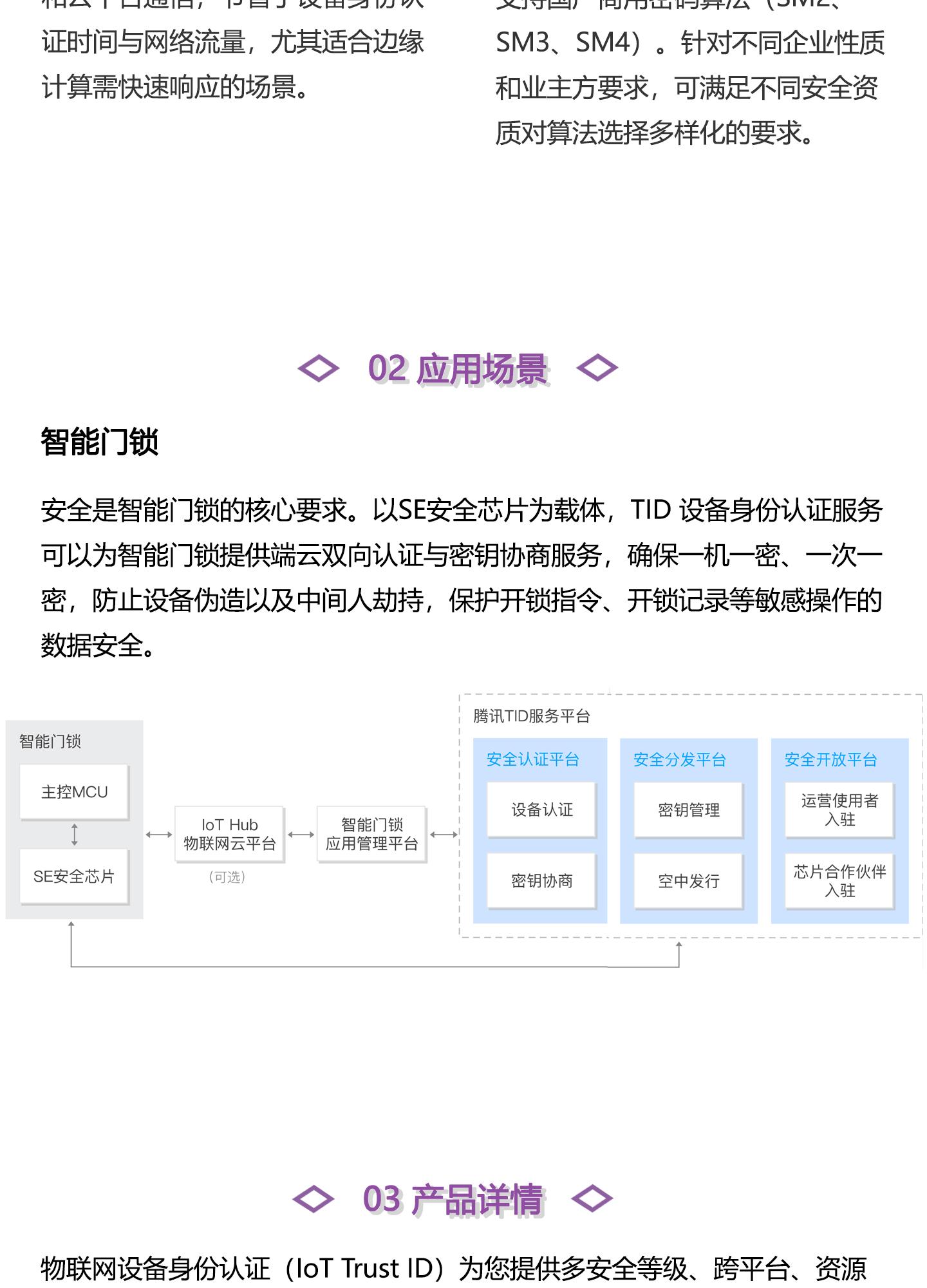 物联网设备身份认证-IoT-TID1440_03.jpg