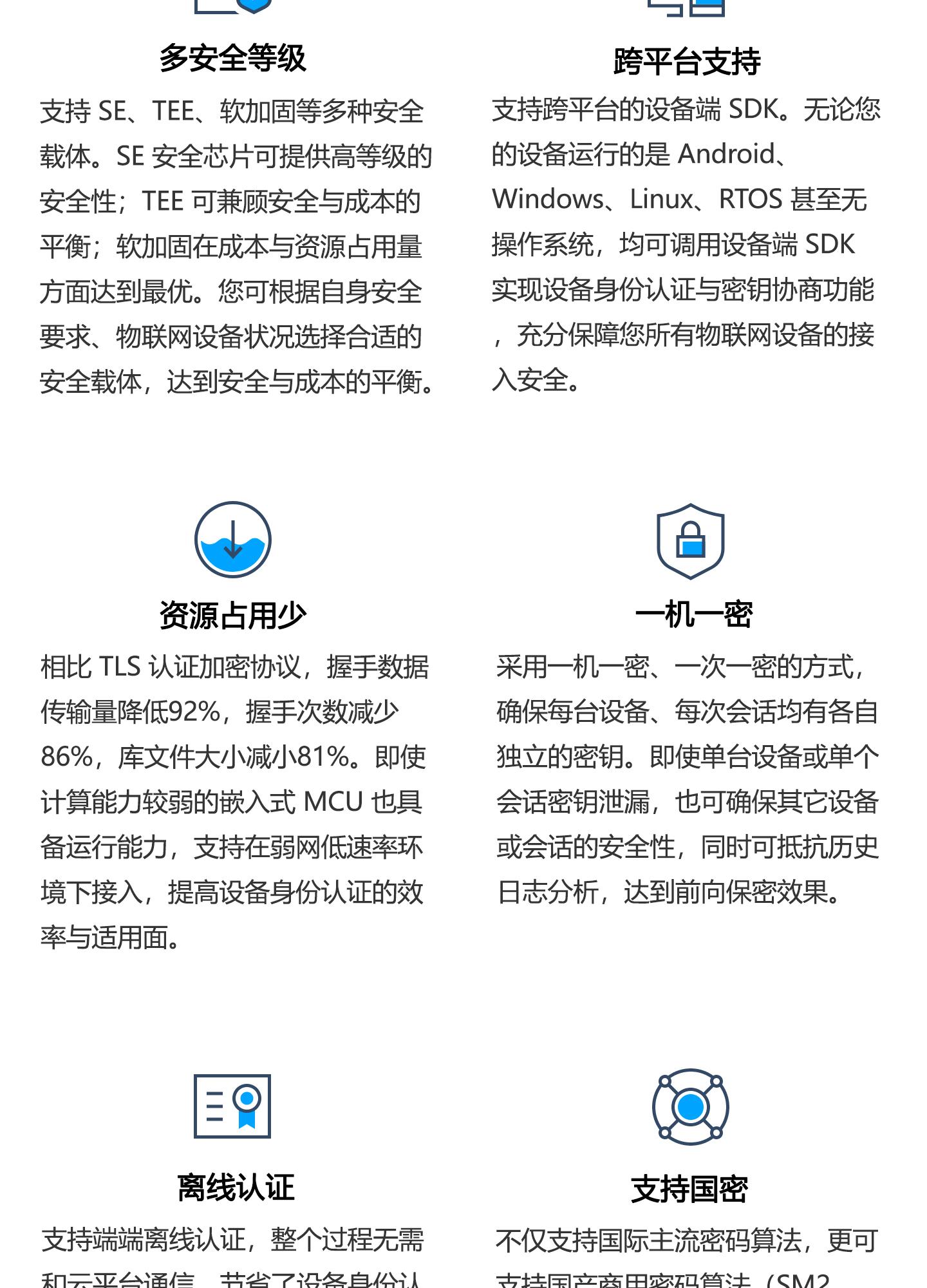 物联网设备身份认证-IoT-TID1440_02.jpg