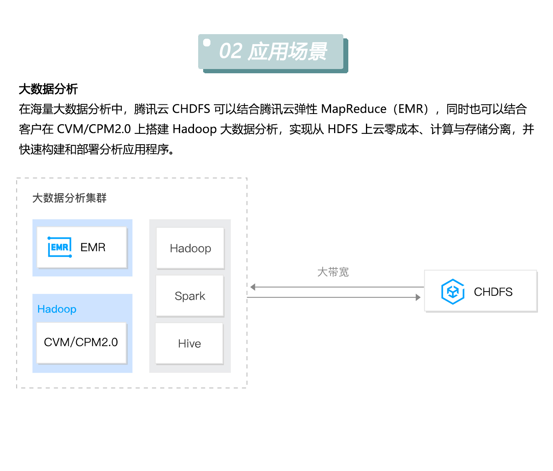 云-HDFS-1440_03.jpg