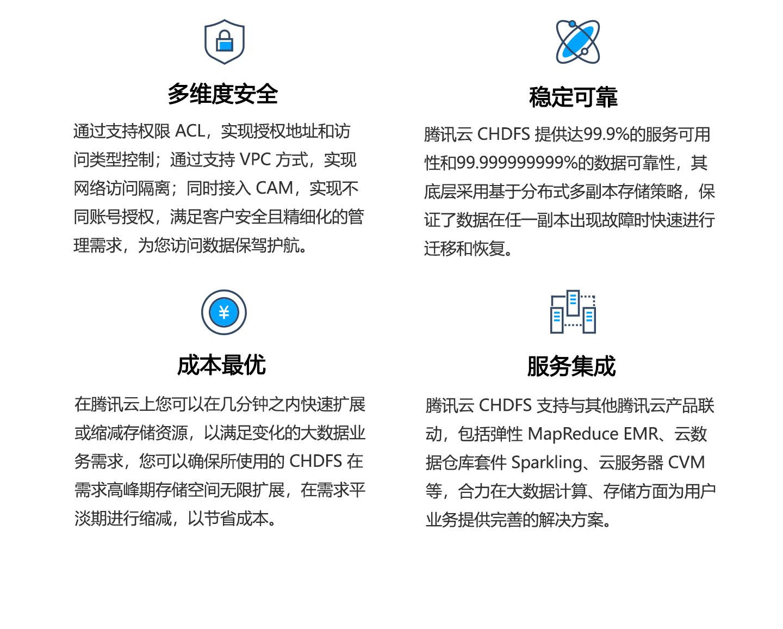 云-HDFS-1440_02.jpg