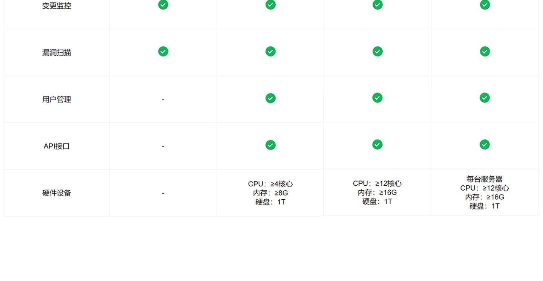 WebSOC-网站立体监控系统1440_05.jpg