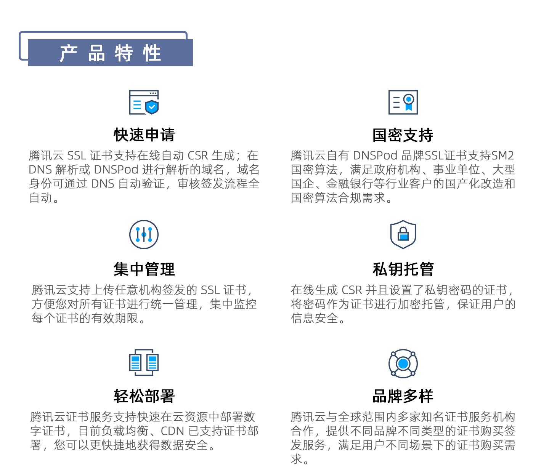 SSL-证书-1440_02.jpg