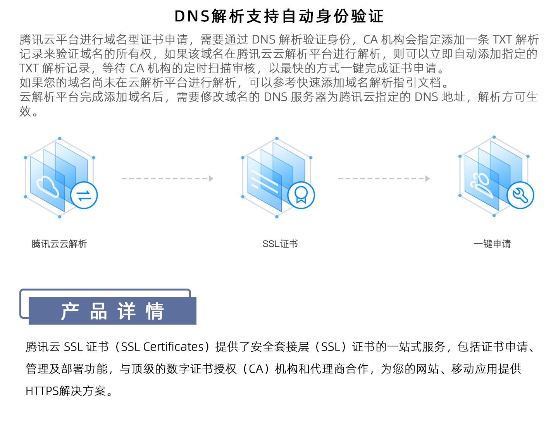 SSL-证书-1440_04.jpg