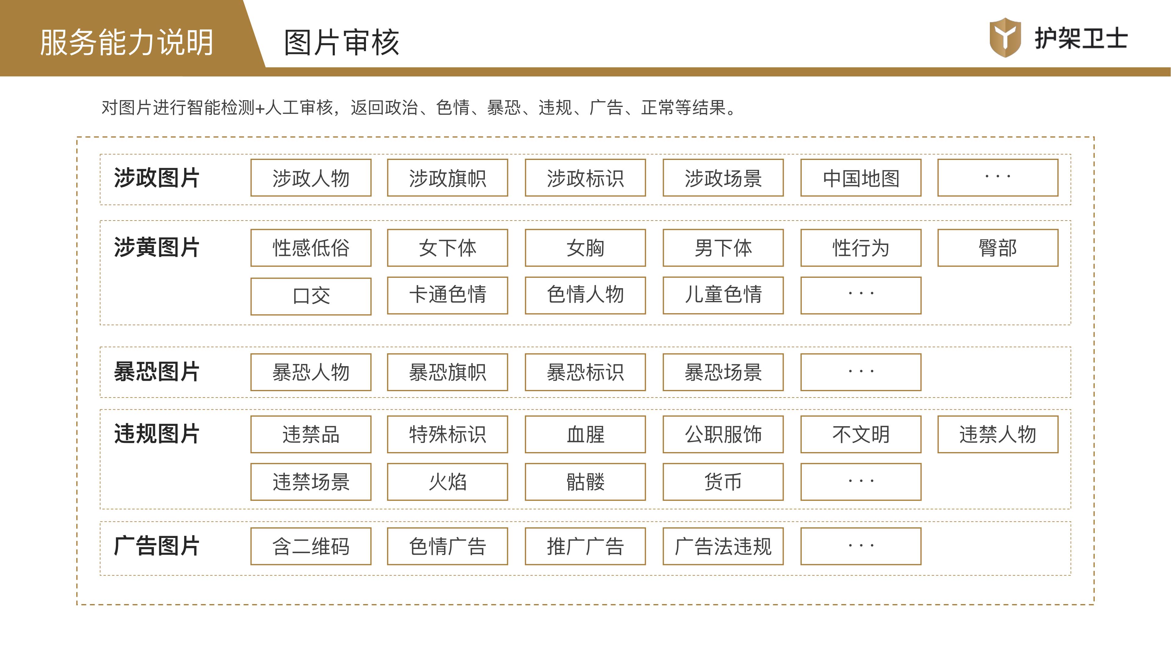 护架卫士产品介绍1.2_07.png