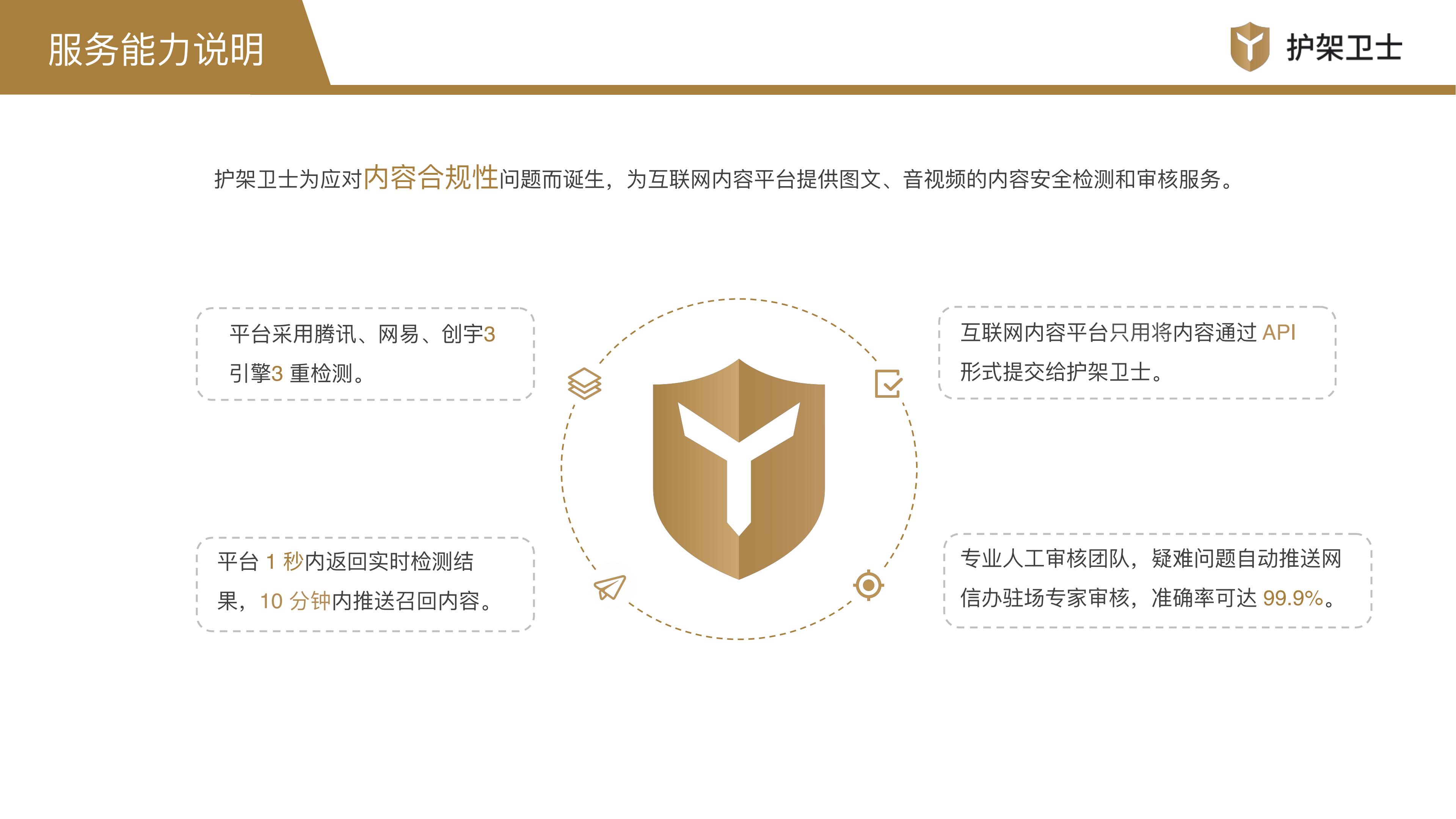 护架卫士产品介绍1.2_06.png