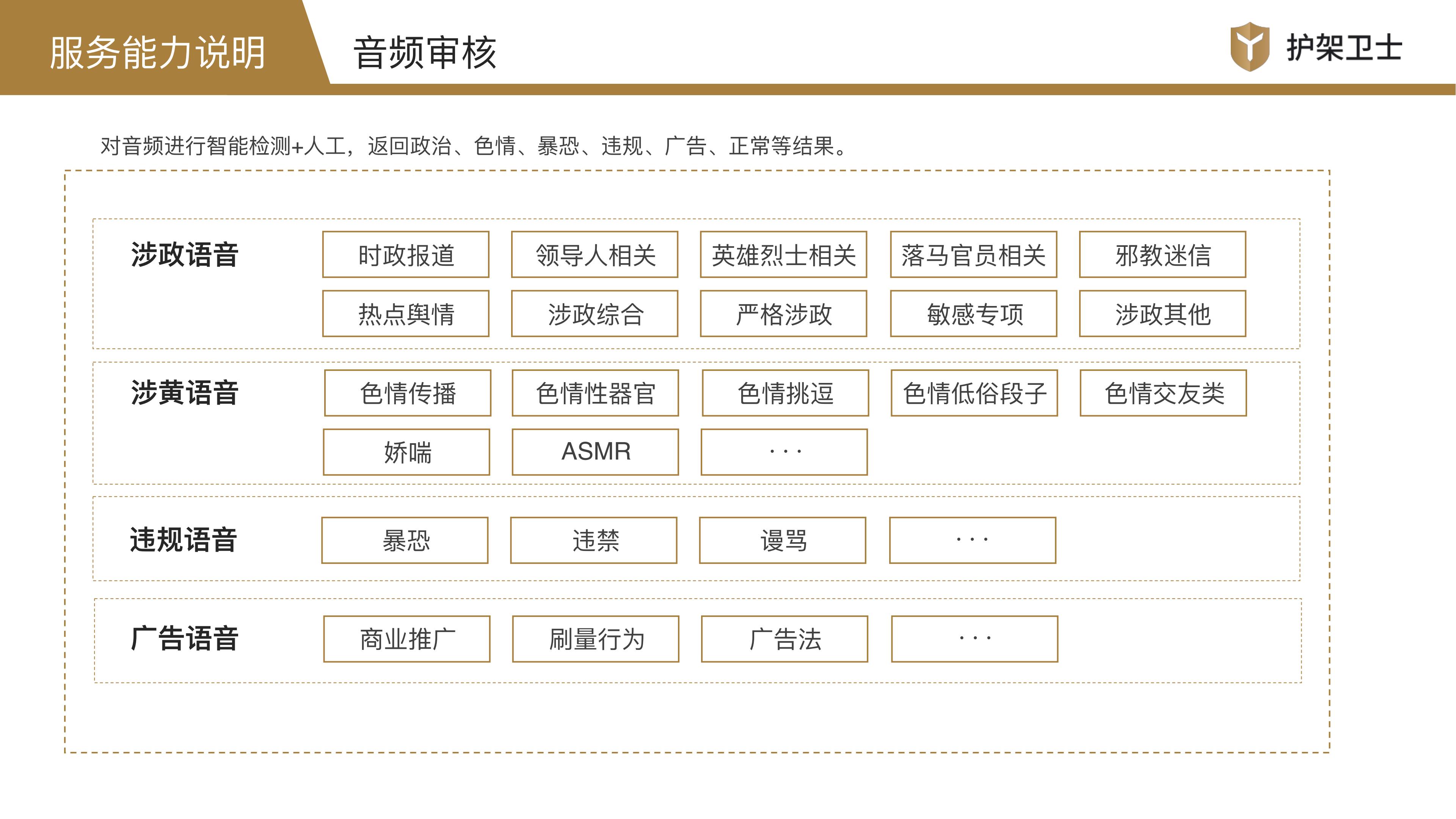 护架卫士产品介绍1.2_09.png
