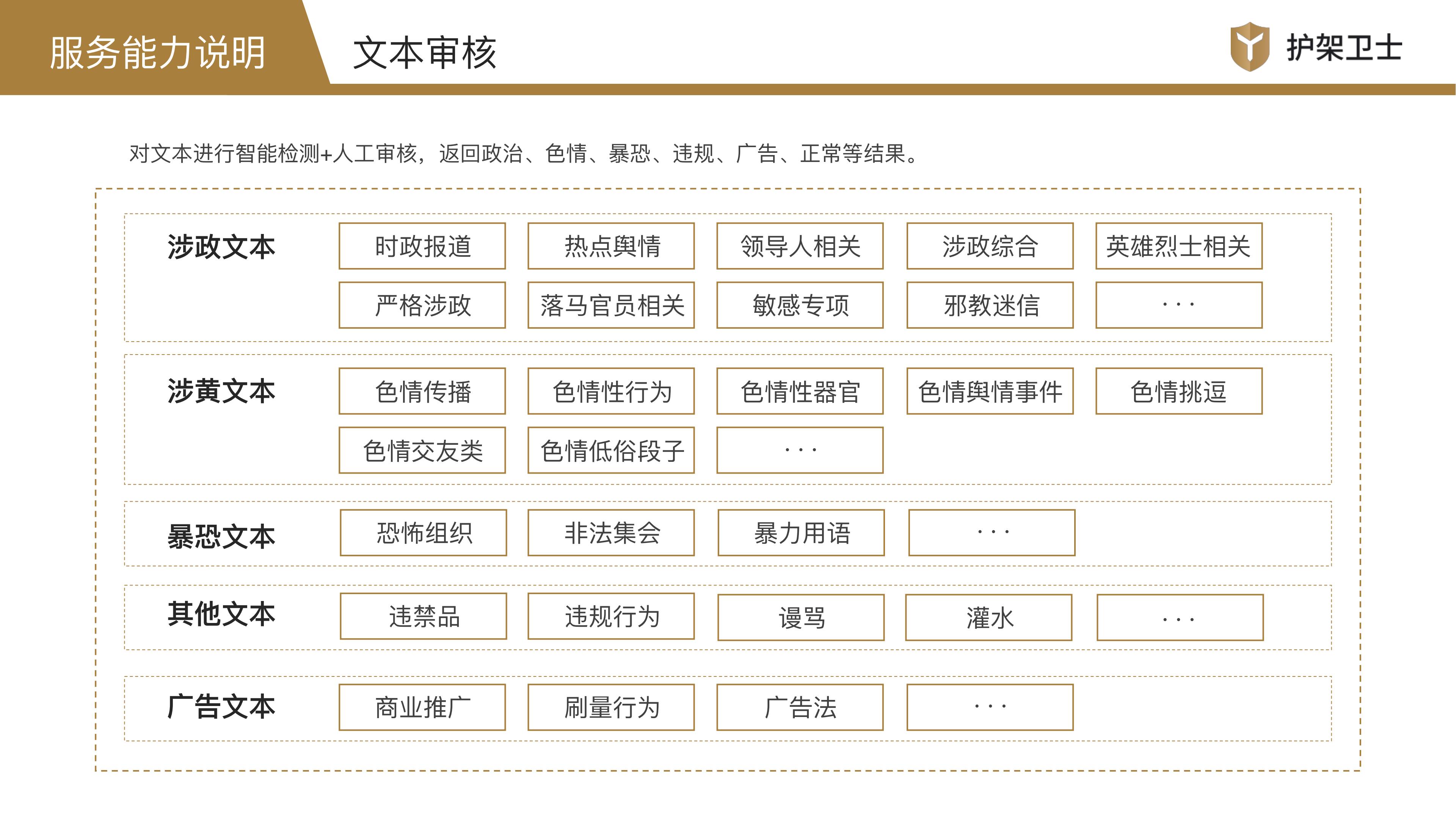 护架卫士产品介绍1.2_08.png
