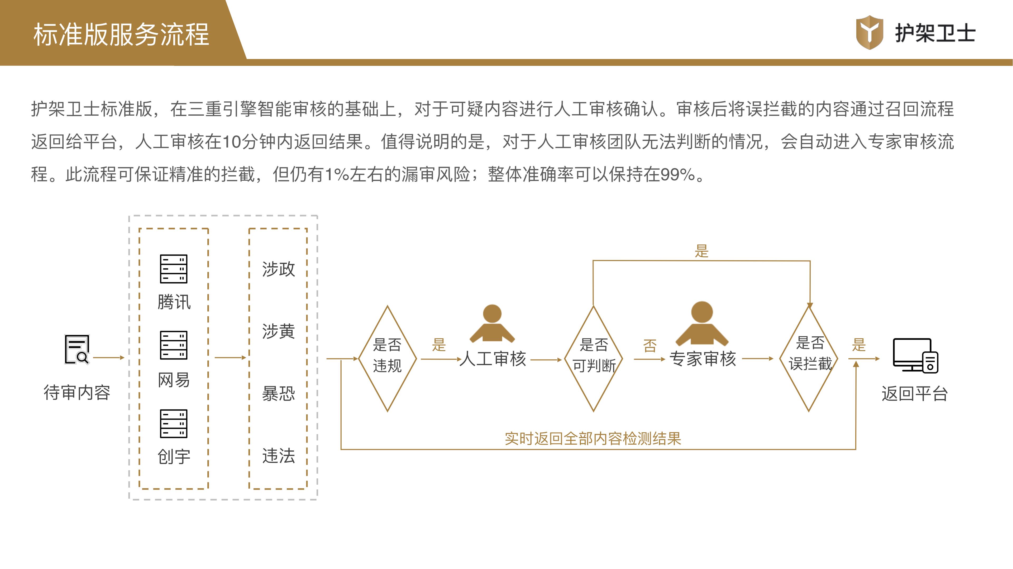护架卫士产品介绍1.2_12.png