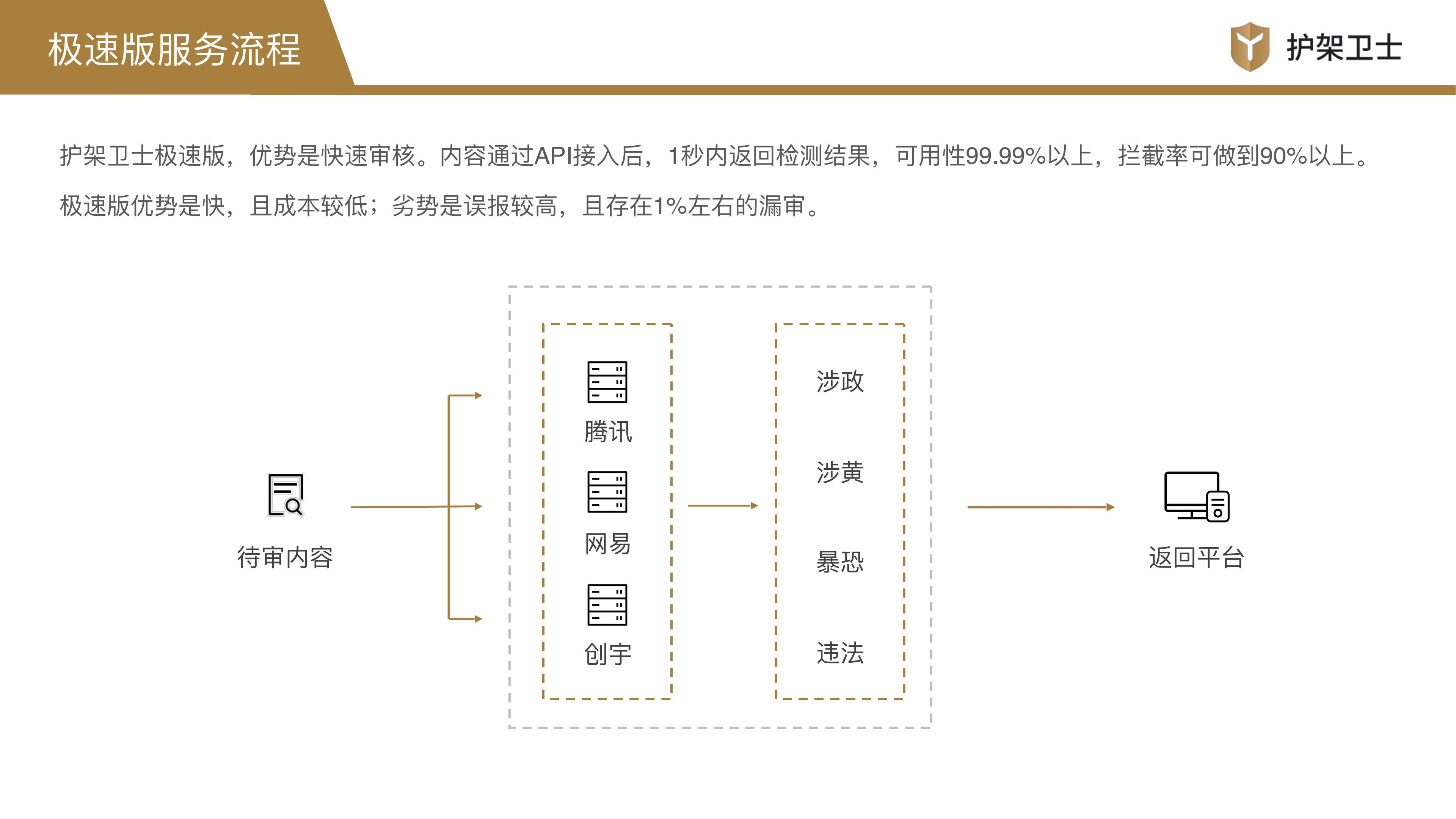 护架卫士产品介绍1.2_11.png