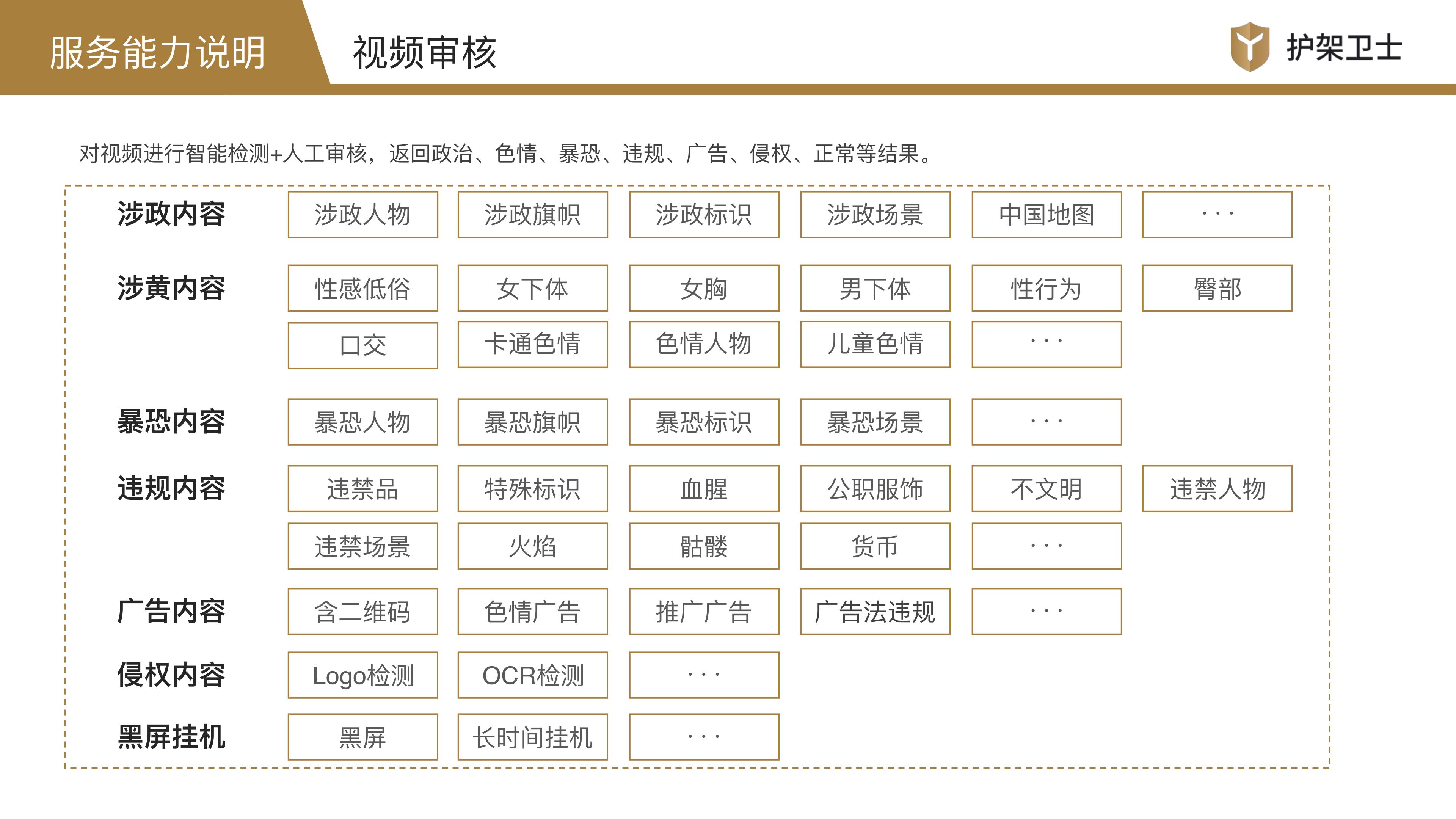 护架卫士产品介绍1.2_10.png